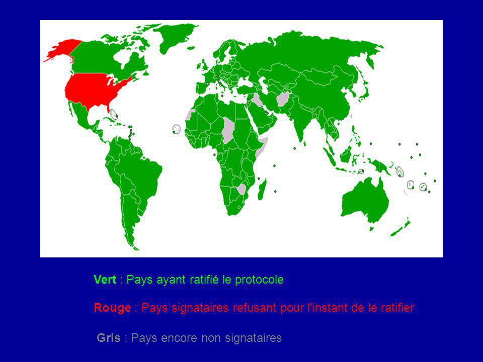 Vert : Pays ayant ratifié le protocole Rouge : Pays signataires refusant pour l'instant de le ratifier Gris : Pays encore non signataires