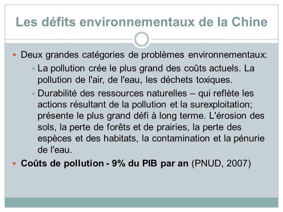 Les défits environnementaux de la Chine Deux grandes catégories de problèmes environnementaux: La pollution crée le plus grand des coûts actuels. La p