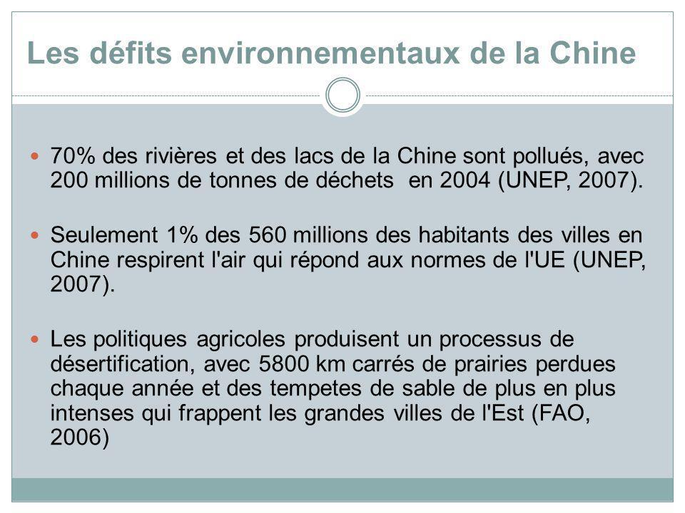 Les défits environnementaux de la Chine 70% des rivières et des lacs de la Chine sont pollués, avec 200 millions de tonnes de déchets en 2004 (UNEP, 2