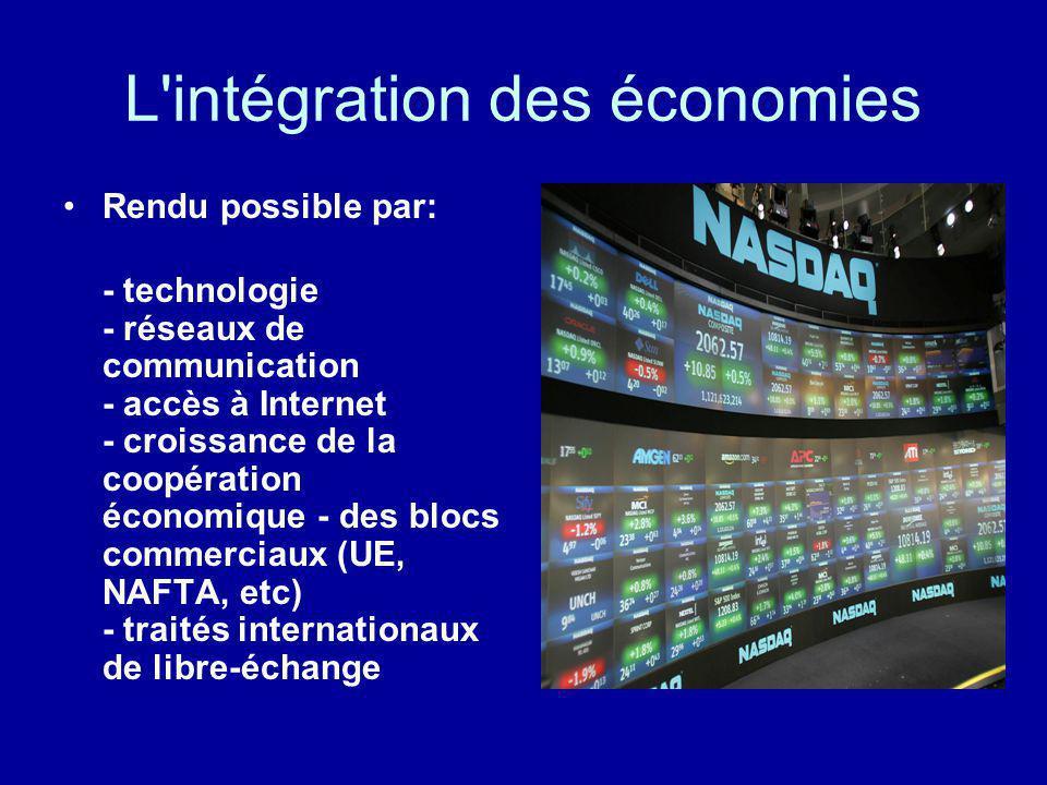 L'intégration des économies Rendu possible par: - technologie - réseaux de communication - accès à Internet - croissance de la coopération économique