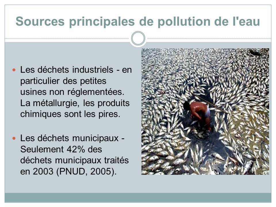 Sources principales de pollution de l'eau Les déchets industriels - en particulier des petites usines non réglementées. La métallurgie, les produits c