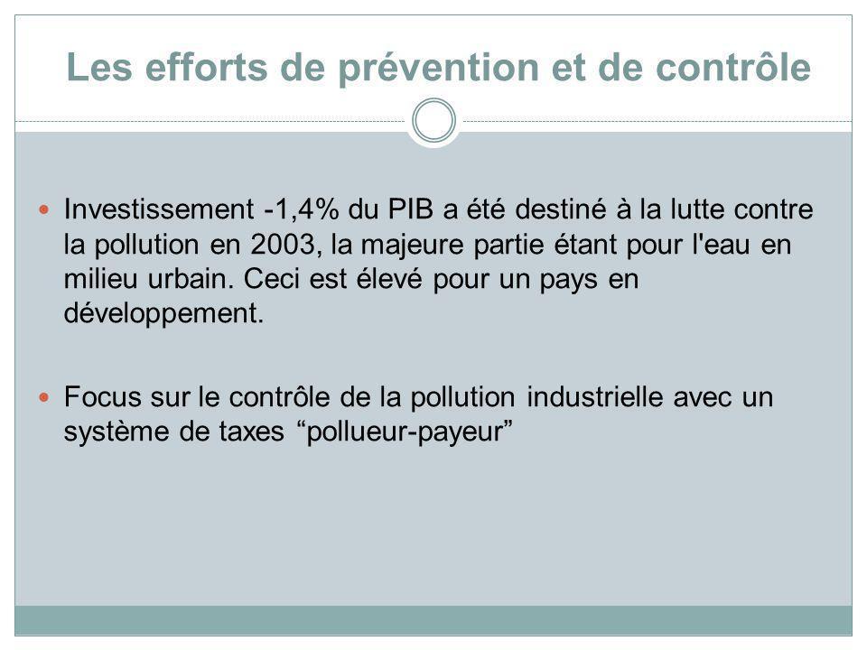 Les efforts de prévention et de contrôle Investissement -1,4% du PIB a été destiné à la lutte contre la pollution en 2003, la majeure partie étant pou