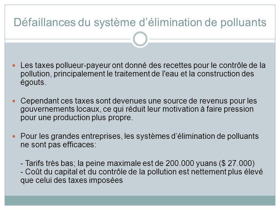 Défaillances du système délimination de polluants Les taxes pollueur-payeur ont donné des recettes pour le contrôle de la pollution, principalement le