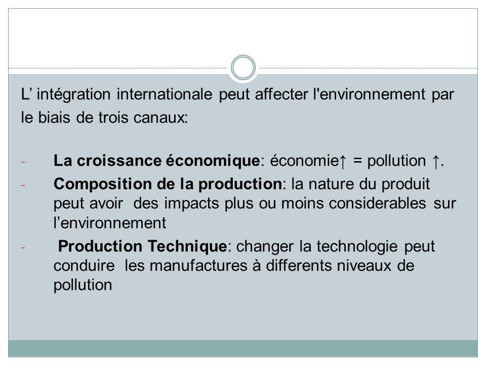 L intégration internationale peut affecter l'environnement par le biais de trois canaux: - La croissance économique: économie = pollution. - Compositi