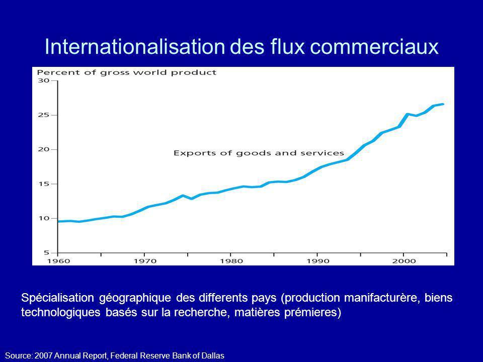 Mondialisation et lenvironnement Les problèmes environnementaux globaux: - causés par des phénomènes liés à la mondialisation - causés par des conséquences de la mondialisation Les solutions de gestion doivent être globales (environnement comme un «bien collectif»)
