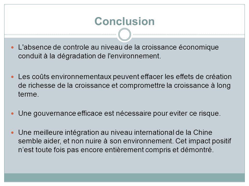 Conclusion L'absence de controle au niveau de la croissance économique conduit à la dégradation de l'environnement. Les coûts environnementaux peuvent