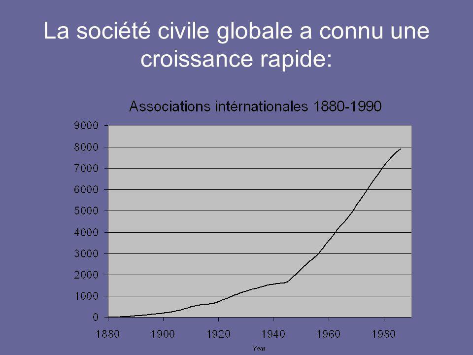 La société civile globale a connu une croissance rapide: