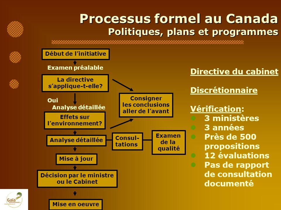 Processus formel au Canada Politiques, plans et programmes Directive du cabinet Discrétionnaire Vérification: 3 ministères 3 années Près de 500 propos