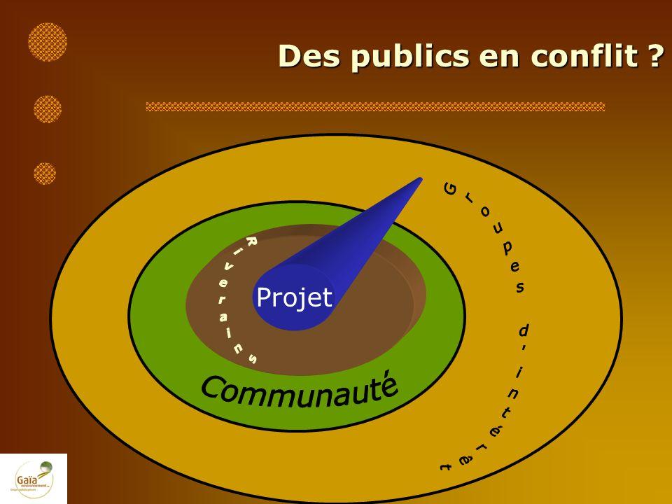 Des publics en conflit ? Projet