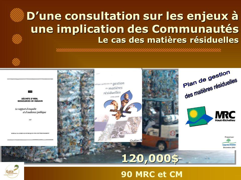 Dune consultation sur les enjeux à une implication des Communautés Le cas des matières résiduelles 120,000$ 90 MRC et CM
