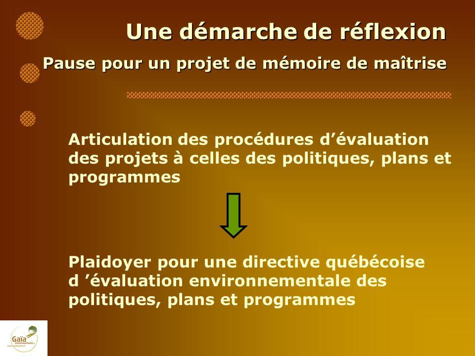 Une démarche de réflexion Pause pour un projet de mémoire de maîtrise Articulation des procédures dévaluation des projets à celles des politiques, pla