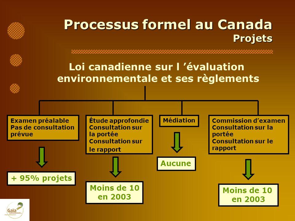 Processus formel au Canada Projets Loi canadienne sur l évaluation environnementale et ses règlements Examen préalable Pas de consultation prévue Étud