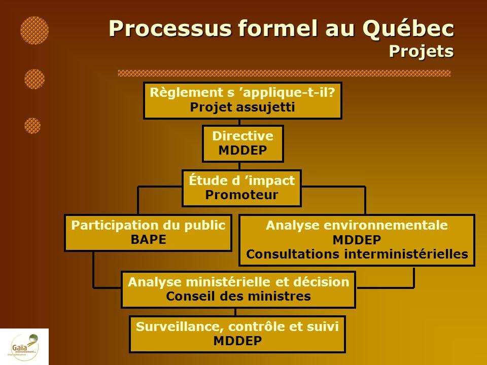 Processus formel au Québec Projets Particularités: Liste de projets assujettis Directives types Consultation après étude dimpact mais avant analyse conformité Mécanismes réglementés