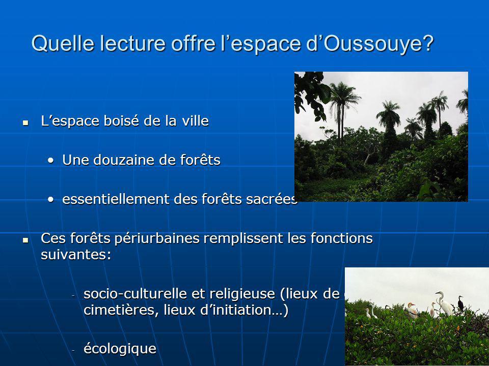 Quelle lecture offre lespace dOussouye? Lespace boisé de la ville Lespace boisé de la ville Une douzaine de forêtsUne douzaine de forêts essentielleme