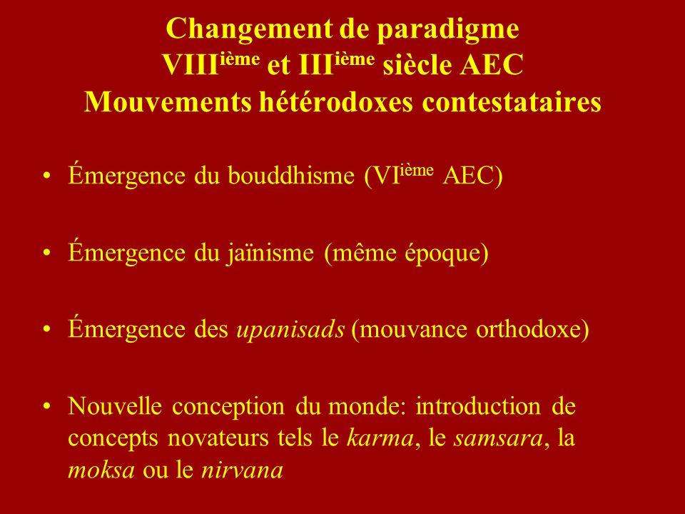 Changement de paradigme VIII ième et III ième siècle AEC Mouvements hétérodoxes contestataires Émergence du bouddhisme (VI ième AEC) Émergence du jaïn