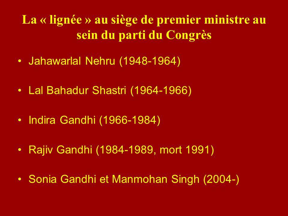 La « lignée » au siège de premier ministre au sein du parti du Congrès Jahawarlal Nehru (1948-1964) Lal Bahadur Shastri (1964-1966) Indira Gandhi (196