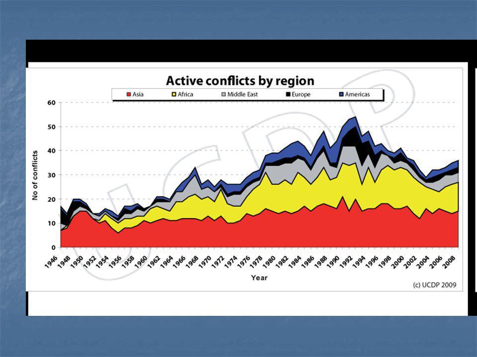 Une lecture critique de la conflictualité africaine Des « nouveaux » conflits.