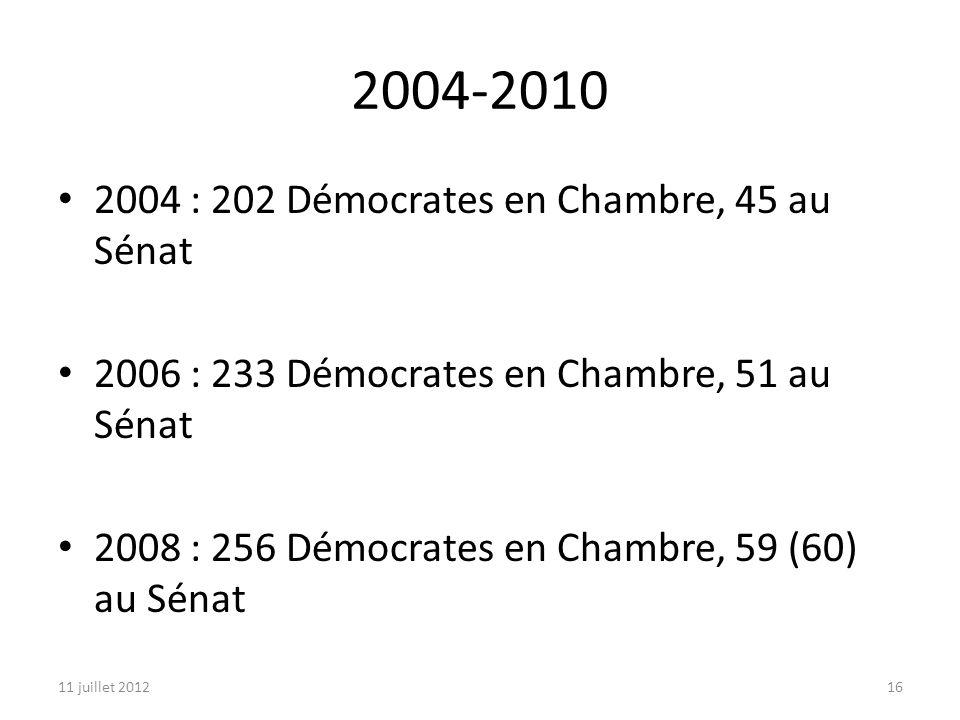 11 juillet 201216 2004-2010 2004 : 202 Démocrates en Chambre, 45 au Sénat 2006 : 233 Démocrates en Chambre, 51 au Sénat 2008 : 256 Démocrates en Chambre, 59 (60) au Sénat