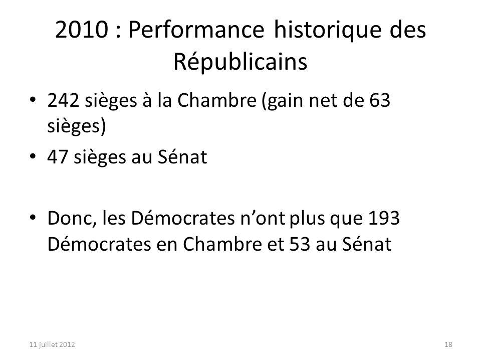 11 juillet 201218 2010 : Performance historique des Républicains 242 sièges à la Chambre (gain net de 63 sièges) 47 sièges au Sénat Donc, les Démocrates nont plus que 193 Démocrates en Chambre et 53 au Sénat