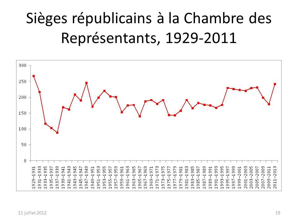 11 juillet 201219 Sièges républicains à la Chambre des Représentants, 1929-2011