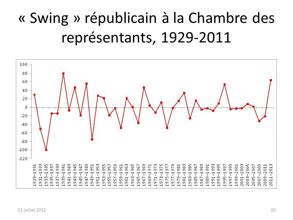 11 juillet 201220 « Swing » républicain à la Chambre des représentants, 1929-2011