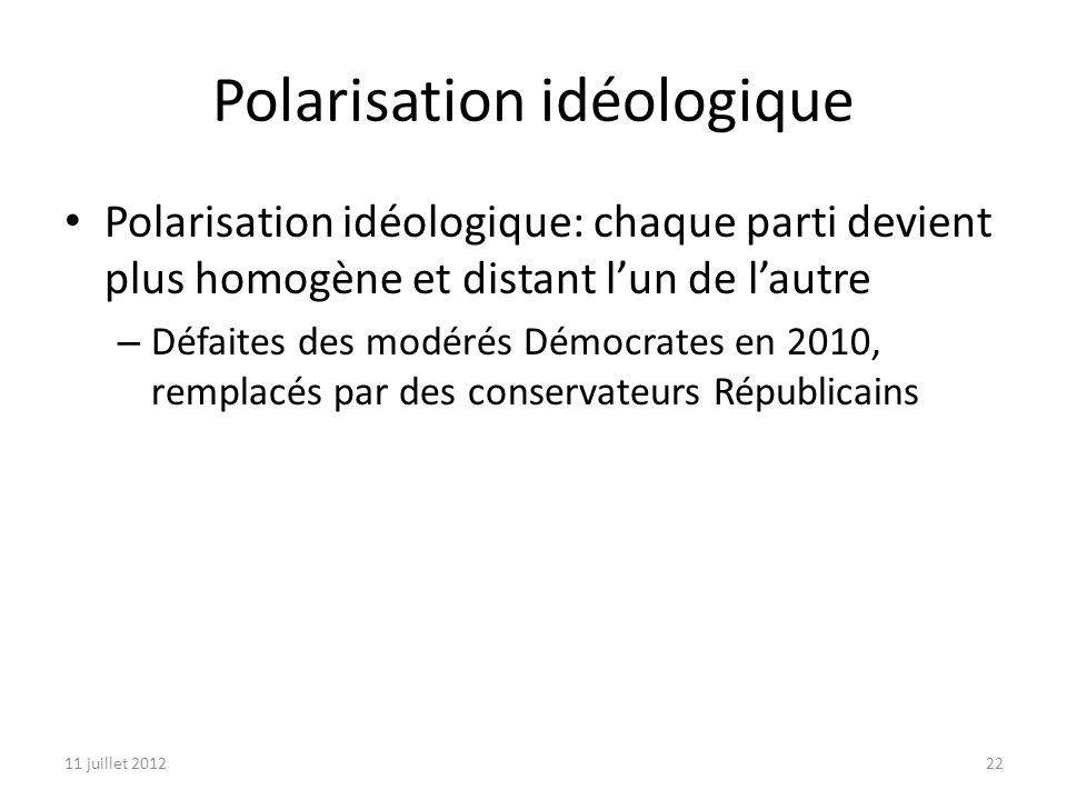 11 juillet 201222 Polarisation idéologique Polarisation idéologique: chaque parti devient plus homogène et distant lun de lautre – Défaites des modérés Démocrates en 2010, remplacés par des conservateurs Républicains