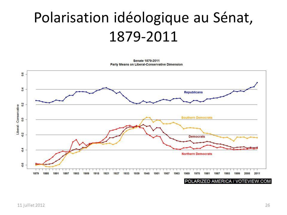 11 juillet 201226 Polarisation idéologique au Sénat, 1879-2011