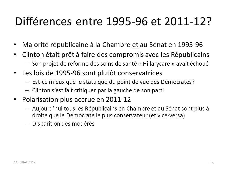 11 juillet 201232 Différences entre 1995-96 et 2011-12.