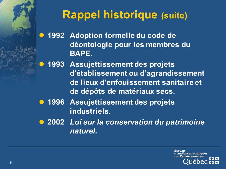 5 Rappel historique (suite) 1992Adoption formelle du code de déontologie pour les membres du BAPE.