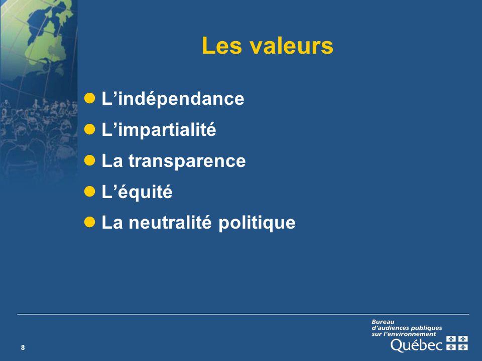 8 Les valeurs Lindépendance Limpartialité La transparence Léquité La neutralité politique