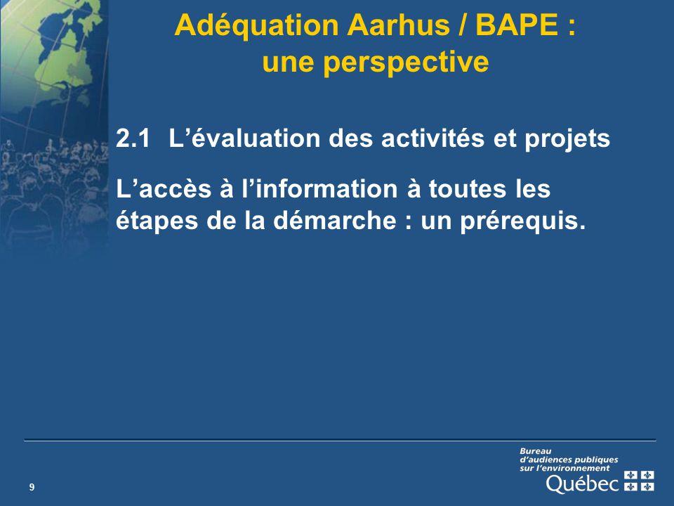 9 Adéquation Aarhus / BAPE : une perspective 2.1Lévaluation des activités et projets Laccès à linformation à toutes les étapes de la démarche : un prérequis.