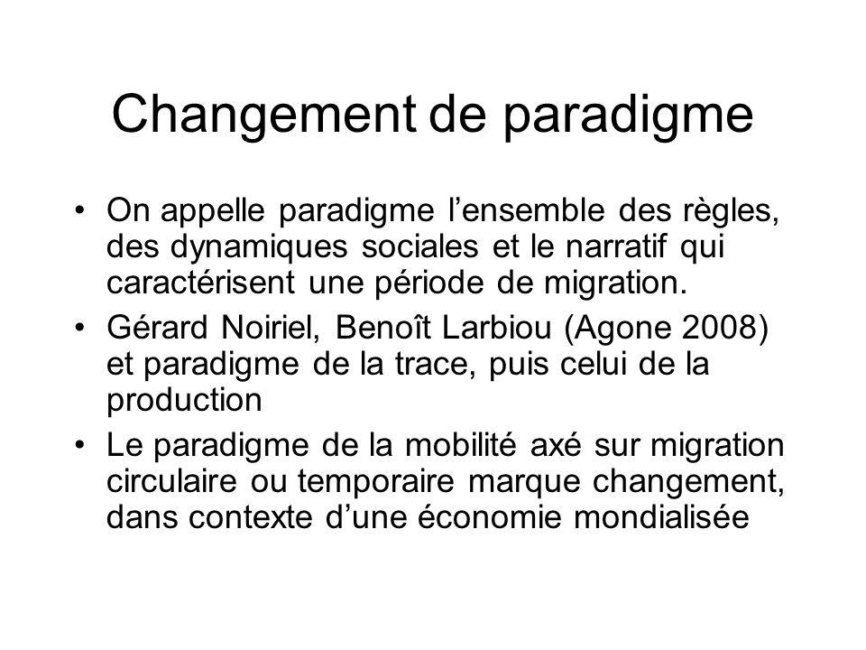 Définitions de la mobilité Mobilité comme circulation et fonction déquilibrage (vision fonctionnaliste et économique) Mobilité comme formes de sociabilités dans le mouvement (Deleuze & Guattari, Sheller & Urry)