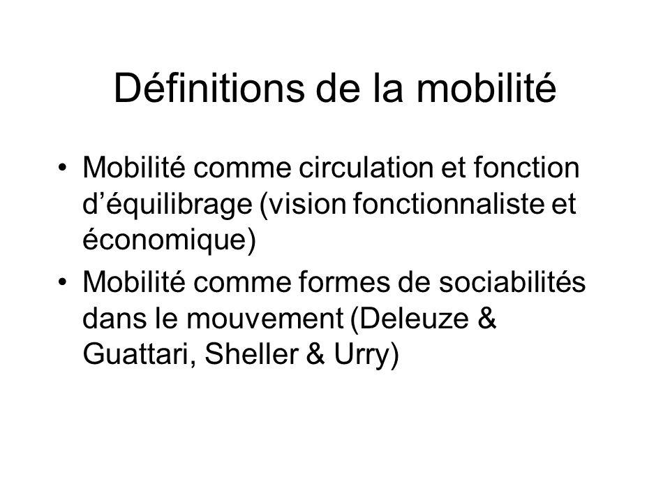 Définitions de la mobilité Mobilité comme circulation et fonction déquilibrage (vision fonctionnaliste et économique) Mobilité comme formes de sociabi