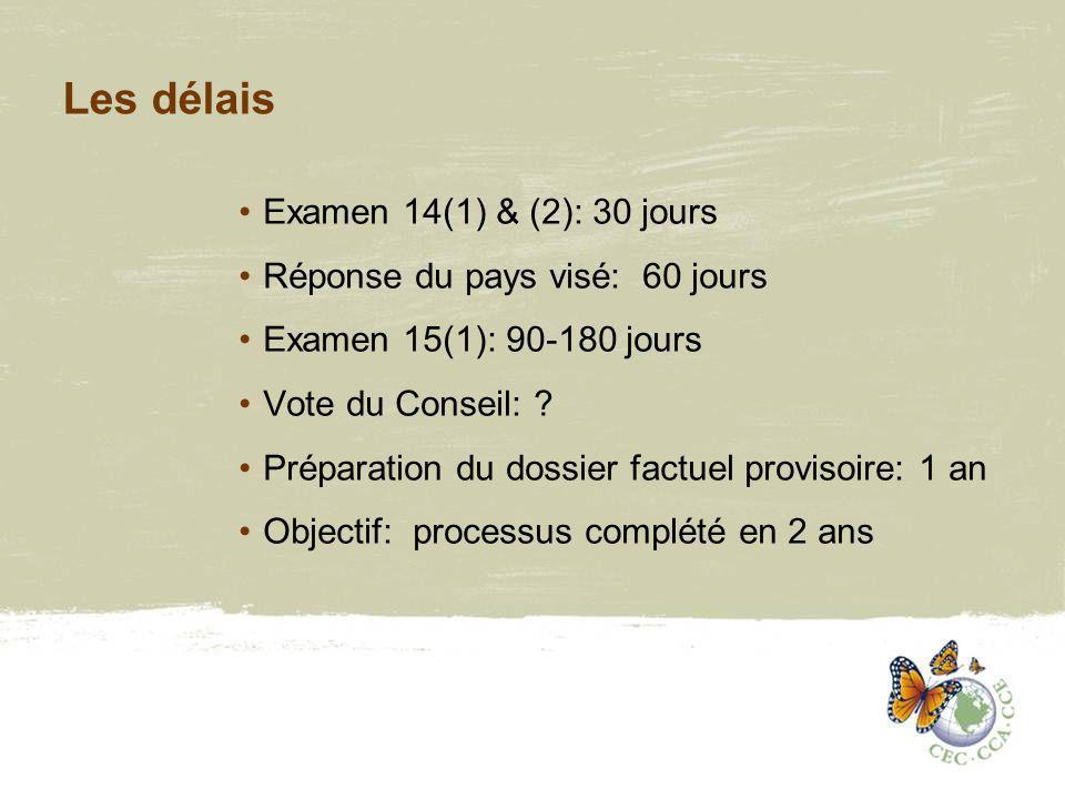 Les délais Examen 14(1) & (2): 30 jours Réponse du pays visé: 60 jours Examen 15(1): 90-180 jours Vote du Conseil: .