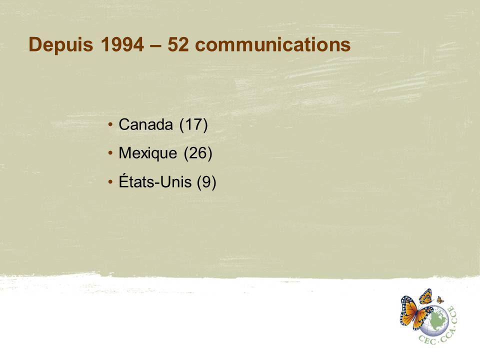 Depuis 1994 – 52 communications Canada (17) Mexique (26) États-Unis (9)