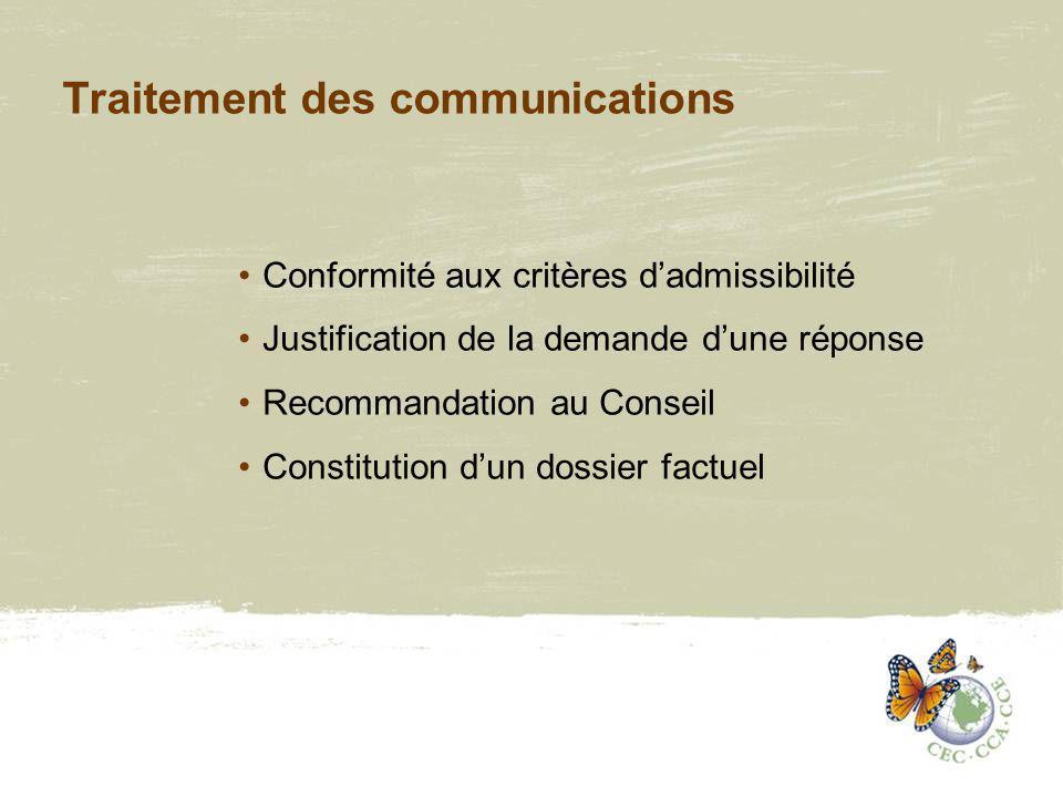 Art.14(1) – Critères dadmissibilité Qui est lauteur de la communication.