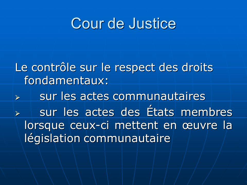 Cour de Justice Le contrôle sur le respect des droits fondamentaux: sur les actes communautaires sur les actes communautaires sur les actes des États