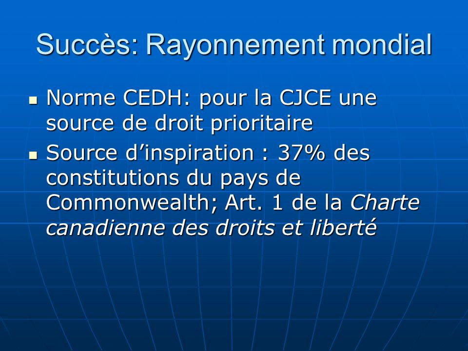 Succès: Rayonnement mondial Norme CEDH: pour la CJCE une source de droit prioritaire Norme CEDH: pour la CJCE une source de droit prioritaire Source d