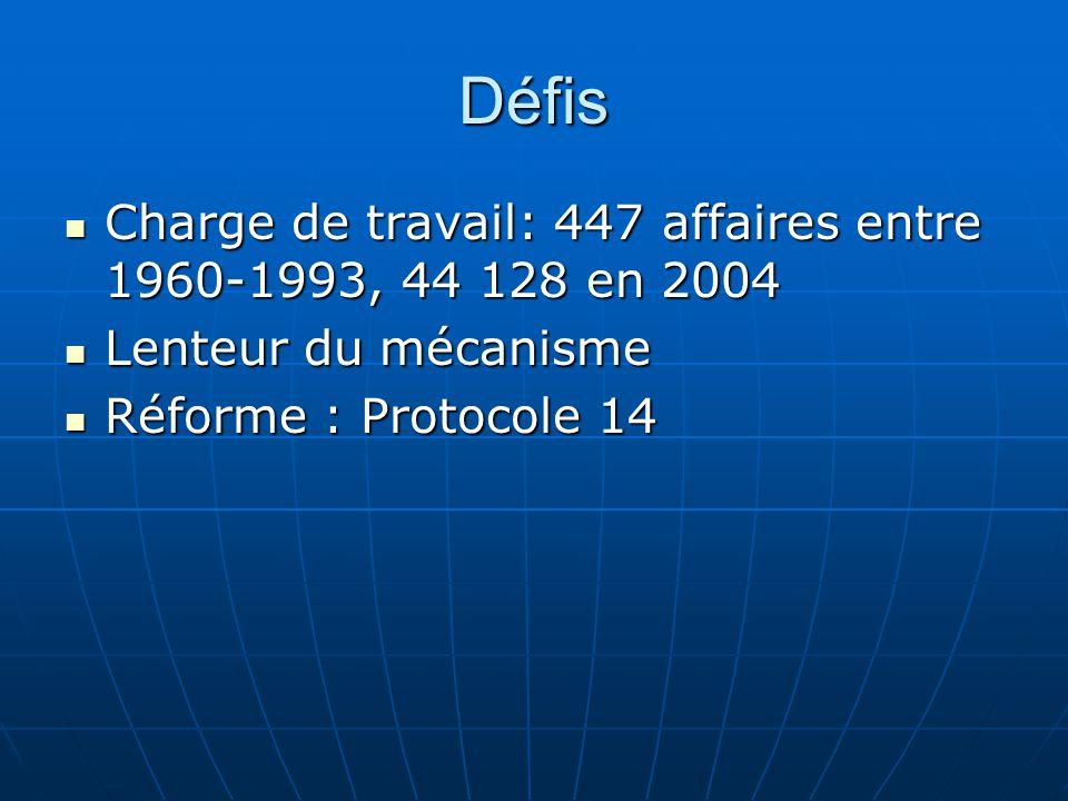 Défis Charge de travail: 447 affaires entre 1960-1993, 44 128 en 2004 Charge de travail: 447 affaires entre 1960-1993, 44 128 en 2004 Lenteur du mécan