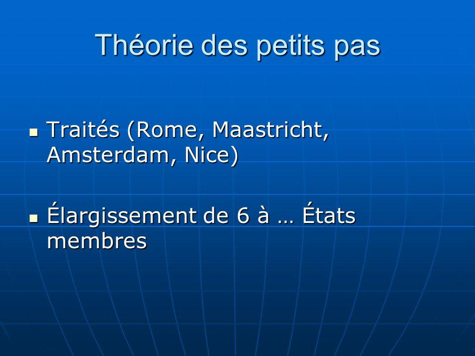 Théorie des petits pas Traités (Rome, Maastricht, Amsterdam, Nice) Traités (Rome, Maastricht, Amsterdam, Nice) Élargissement de 6 à … États membres Él