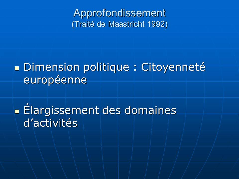 Approfondissement (Traité de Maastricht 1992) Dimension politique : Citoyenneté européenne Dimension politique : Citoyenneté européenne Élargissement