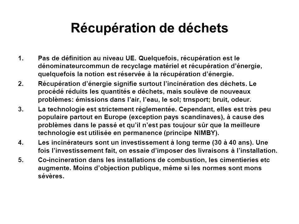 Récupération de déchets 1.Pas de définition au niveau UE. Quelquefois, récupération est le dénominateurcommun de recyclage matériel et récupération dé