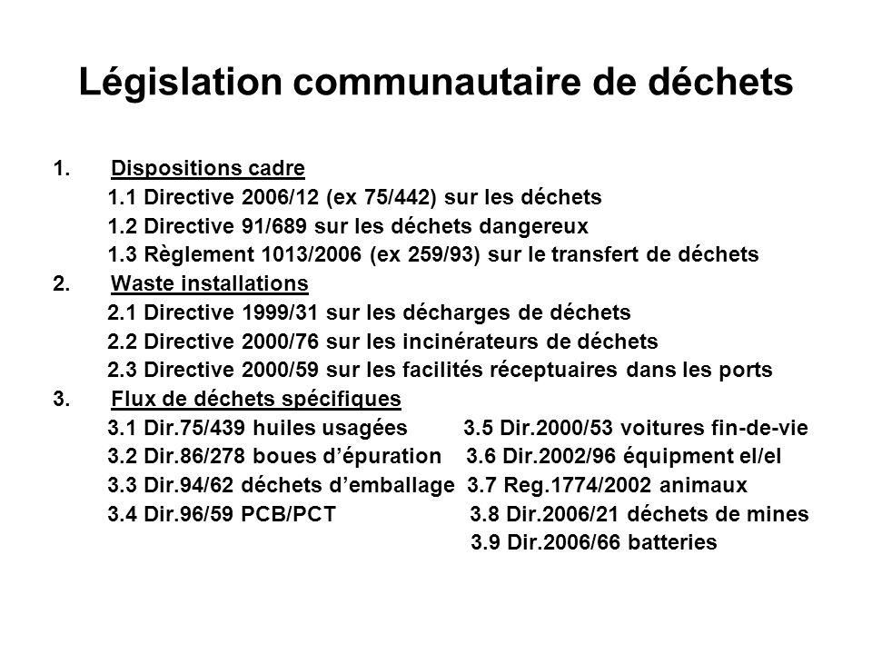 Législation communautaire de déchets 1.Dispositions cadre 1.1 Directive 2006/12 (ex 75/442) sur les déchets 1.2 Directive 91/689 sur les déchets dange