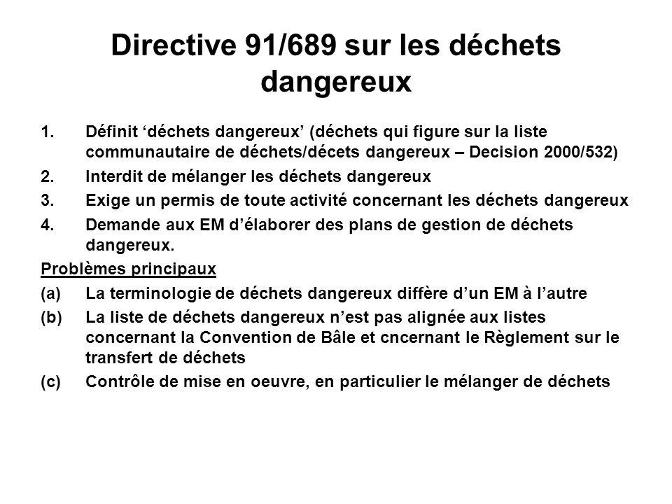 Directive 91/689 sur les déchets dangereux 1.Définit déchets dangereux (déchets qui figure sur la liste communautaire de déchets/décets dangereux – De