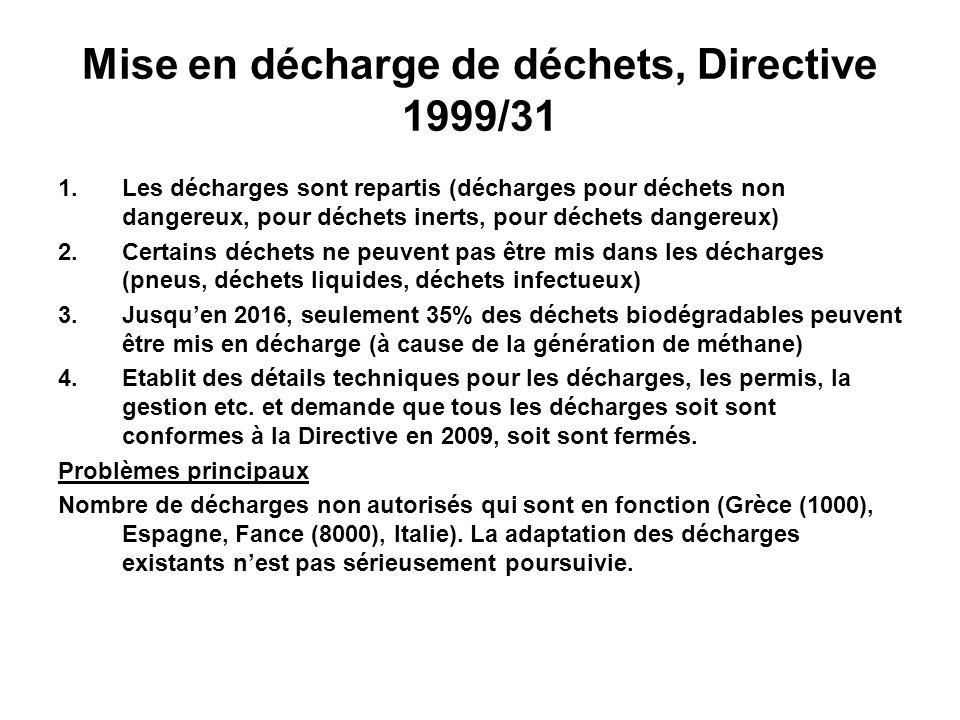 Mise en décharge de déchets, Directive 1999/31 1.Les décharges sont repartis (décharges pour déchets non dangereux, pour déchets inerts, pour déchets