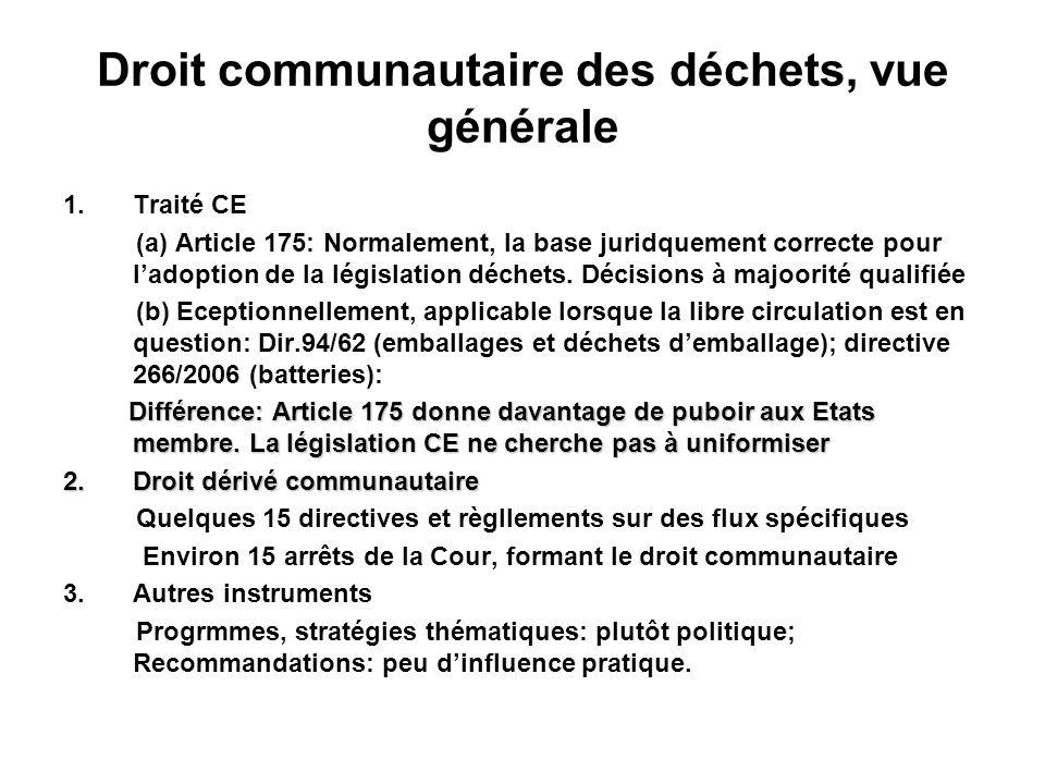 Droit communautaire des déchets, vue générale 1.Traité CE (a) Article 175: Normalement, la base juridquement correcte pour ladoption de la législation