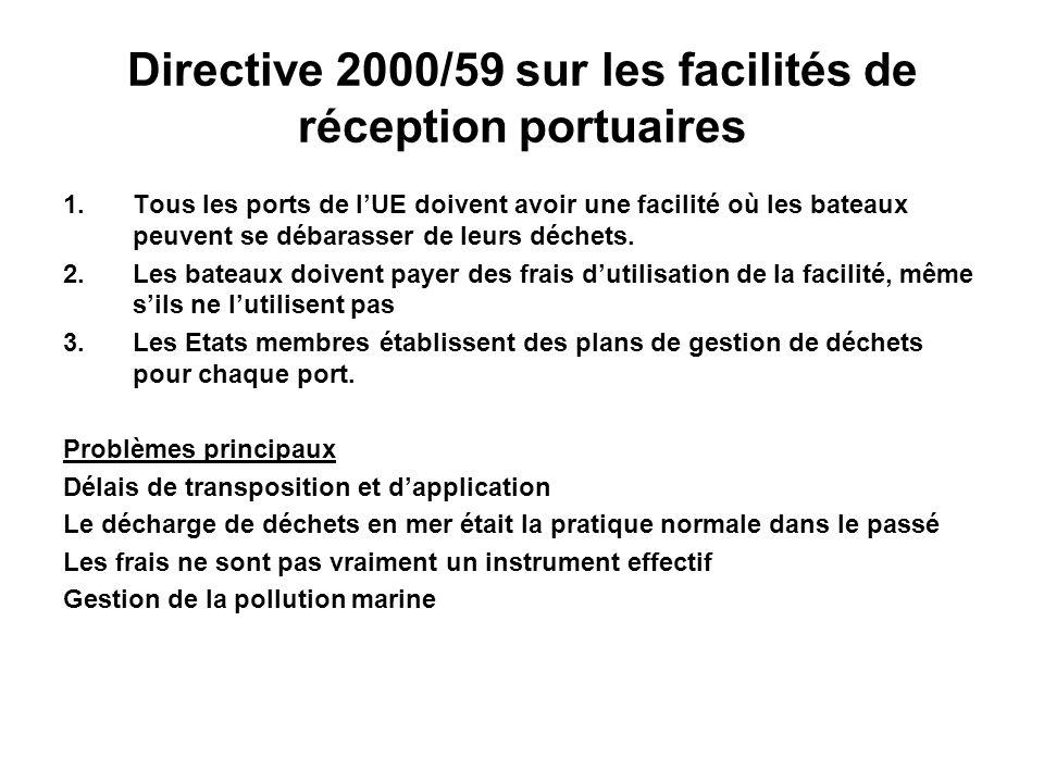 Directive 2000/59 sur les facilités de réception portuaires 1.Tous les ports de lUE doivent avoir une facilité où les bateaux peuvent se débarasser de