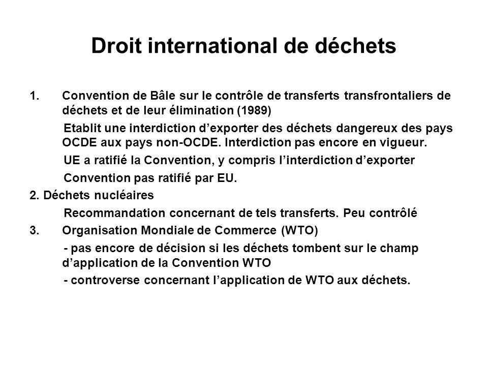 Droit international de déchets 1.Convention de Bâle sur le contrôle de transferts transfrontaliers de déchets et de leur élimination (1989) Etablit un