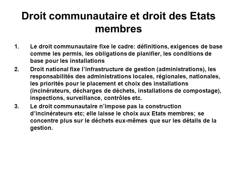 Droit communautaire et droit des Etats membres 1.Le droit communautaire fixe le cadre: définitions, exigences de base comme les permis, les obligation