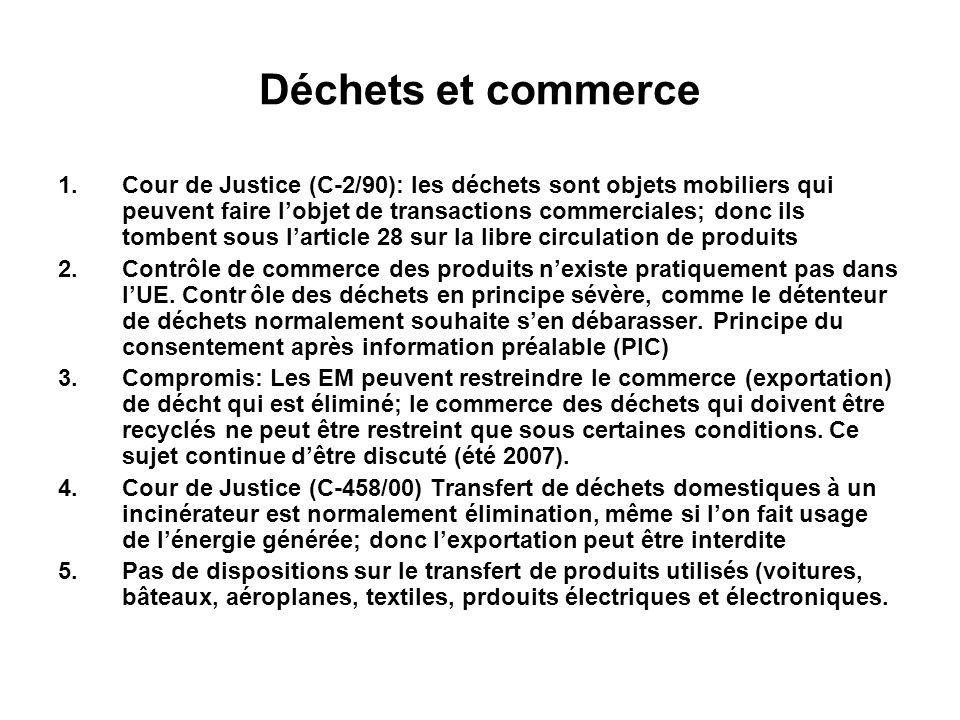 Déchets et commerce 1.Cour de Justice (C-2/90): les déchets sont objets mobiliers qui peuvent faire lobjet de transactions commerciales; donc ils tomb